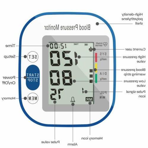 Monitor LED Pulse BP -Gift